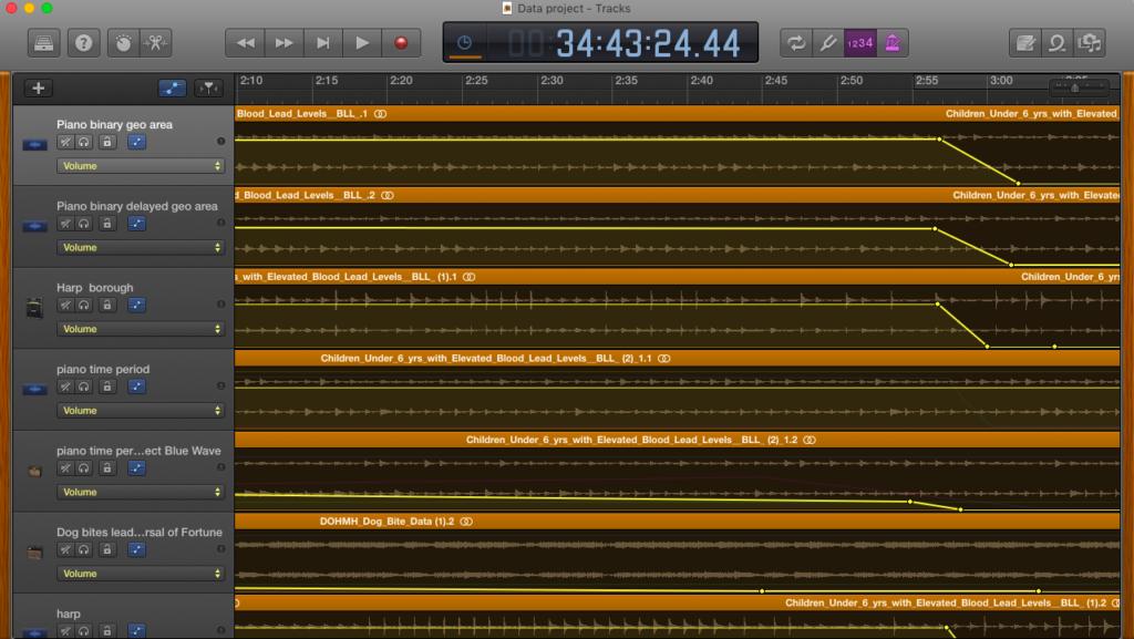 Rachel Wetzel manipulated data generated sound in Garage Band